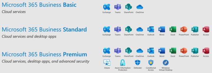 Übersicht der Microsoft 365 Familie